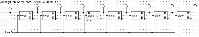 Shift register animation