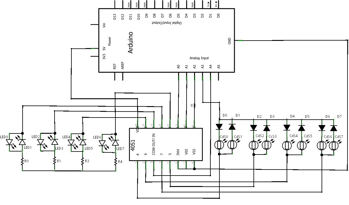 16 outputs/inputs using a CD4051