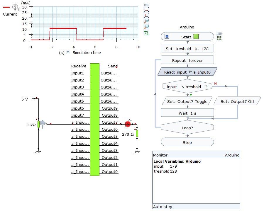 Yenka Arduino simulation